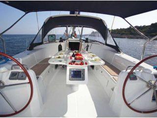 5 Tage San Blas Inseln Segeln 12